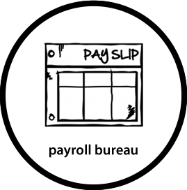 Payroll Accountants