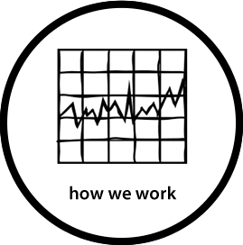 How F9 Consulting work